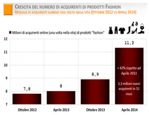 ecommerce-italia-fashion