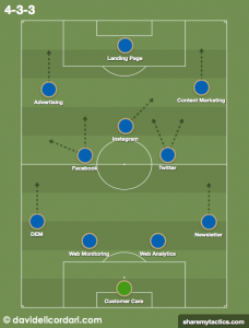 Football-tactics-and-formations-ShareMyTactics.com-1